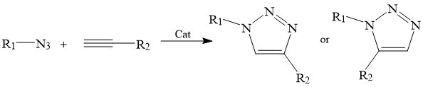 Reaction of alkynes with azides