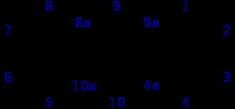 Anthracene Dyes